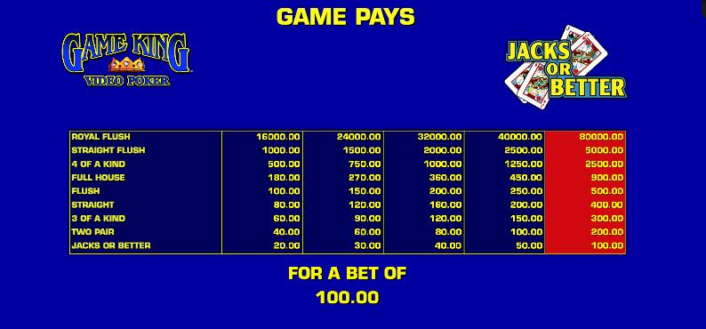 game king video poker jackpot