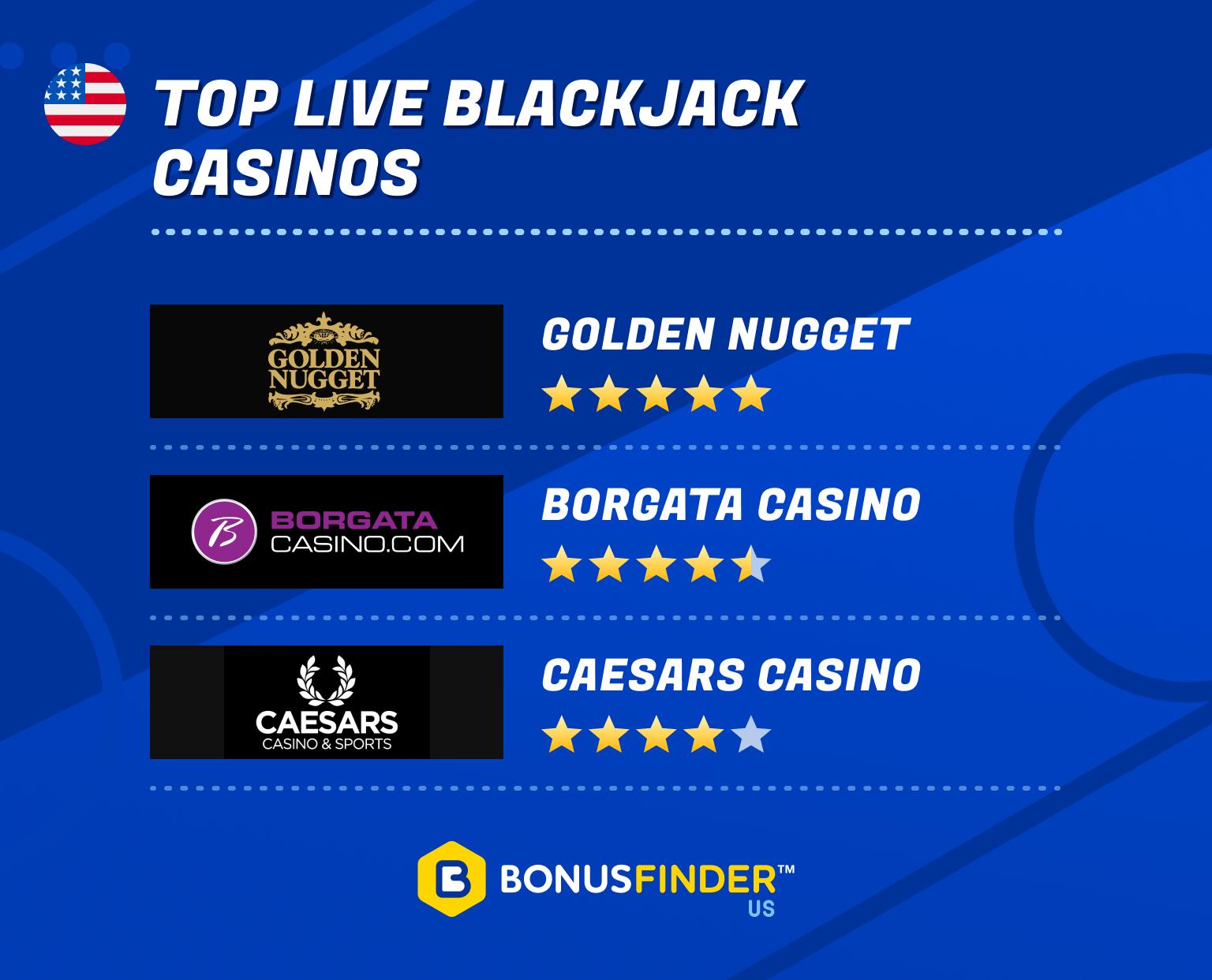 Live Dealer Blackjack Online USA