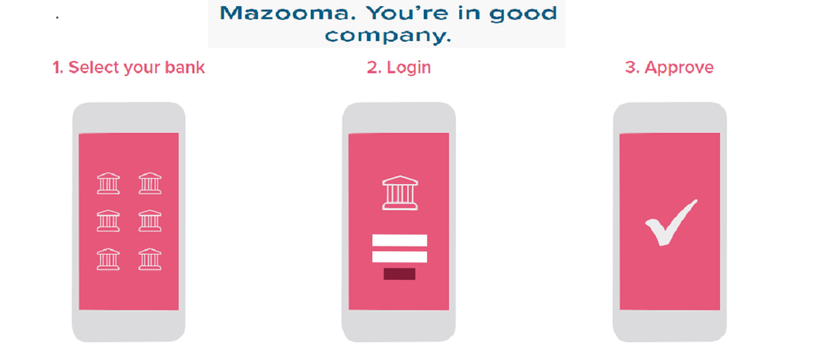 How to use Mazooma