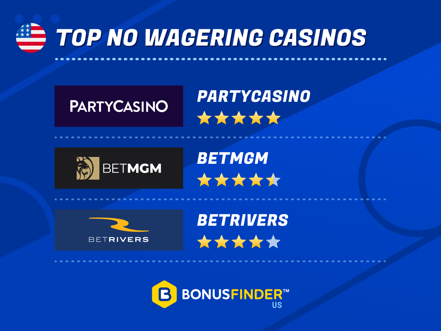 top casino no wagering