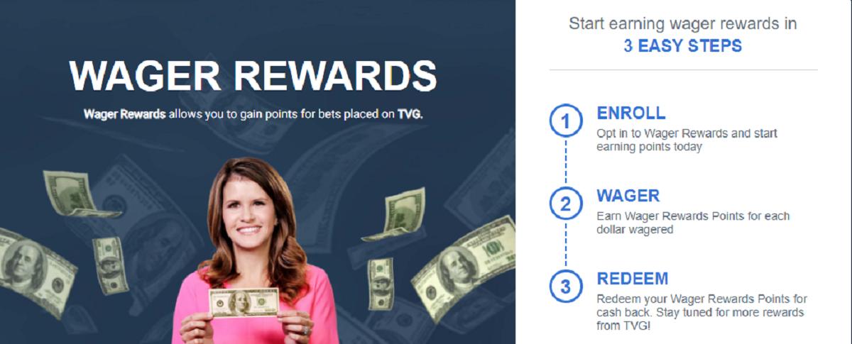 TVG Promotions