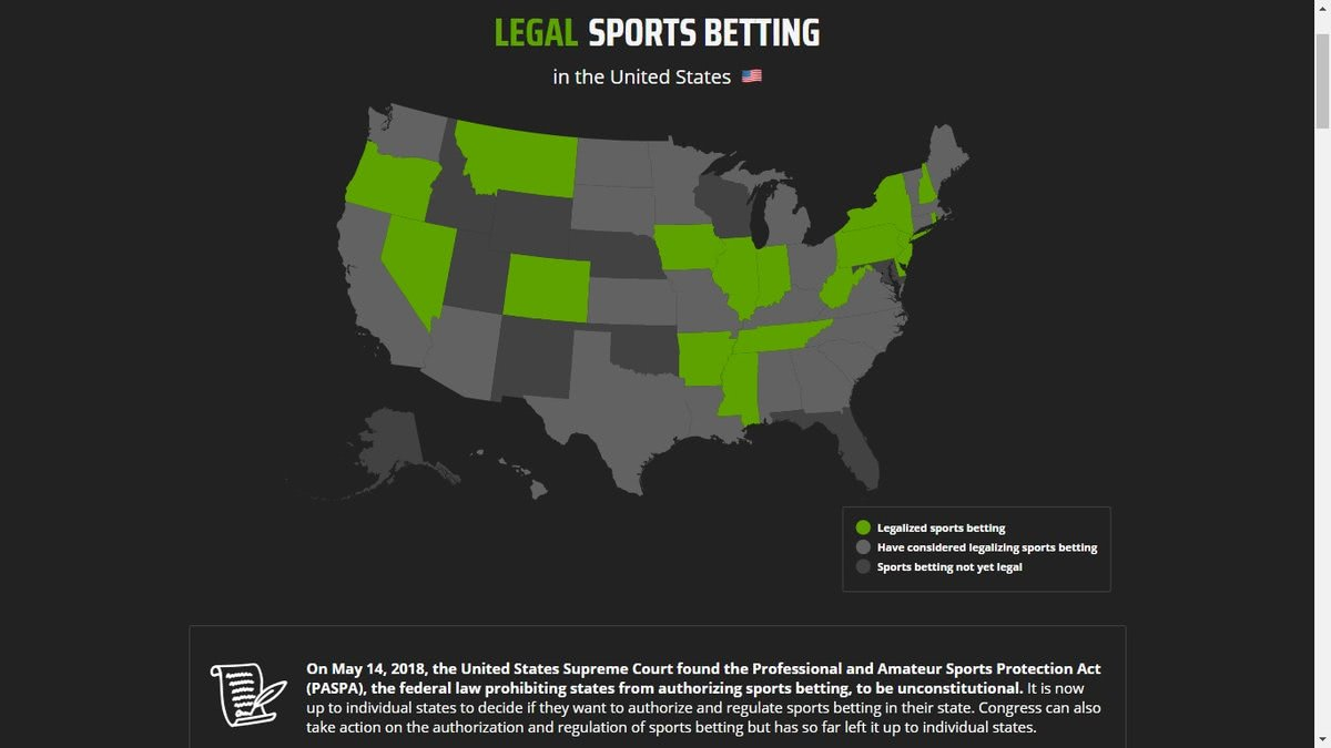 sports betting legal in Tennessee