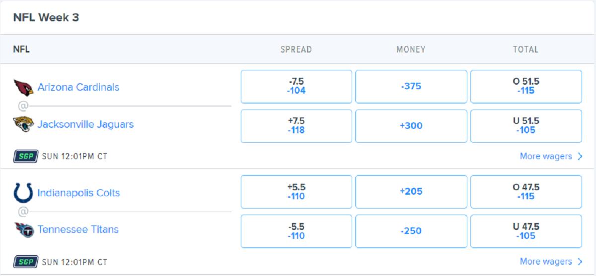 FanDuel Sportsbook odds